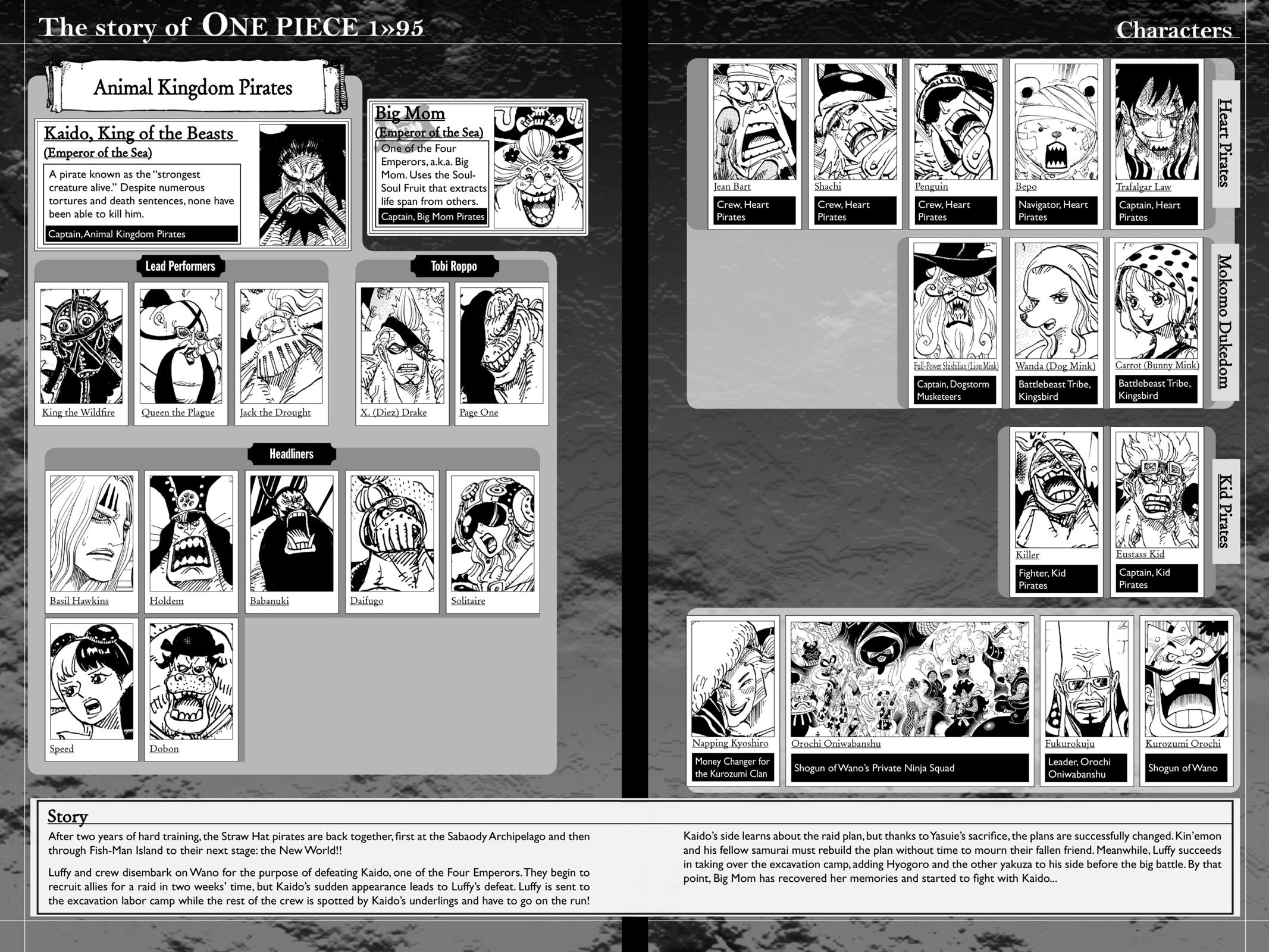 One Piece, Chapter 954 image 005