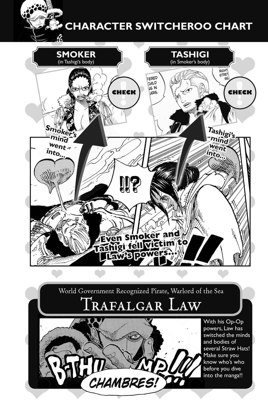 One Piece, Chapter 668 image 008