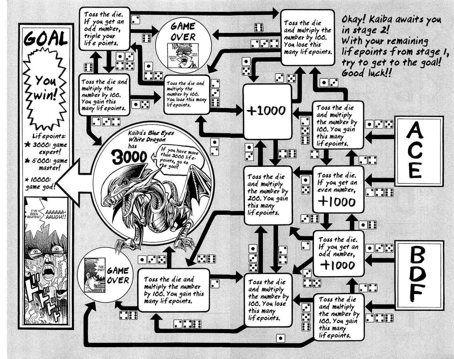 Yu Gi Oh, Chapter Vol.03 Ch.024 - Capsule Monster Chess! image 024