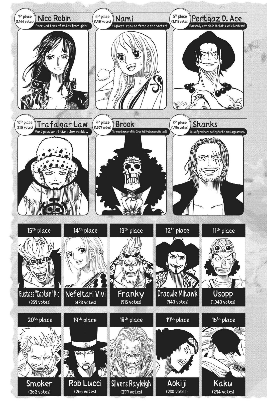 One Piece, Chapter 541 image 021