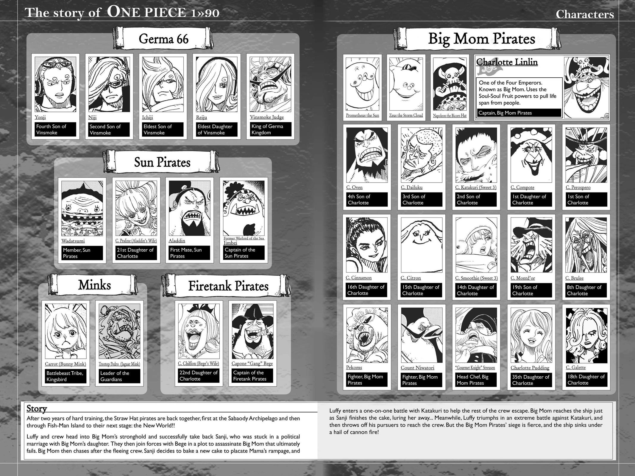 One Piece, Chapter 901 image 005