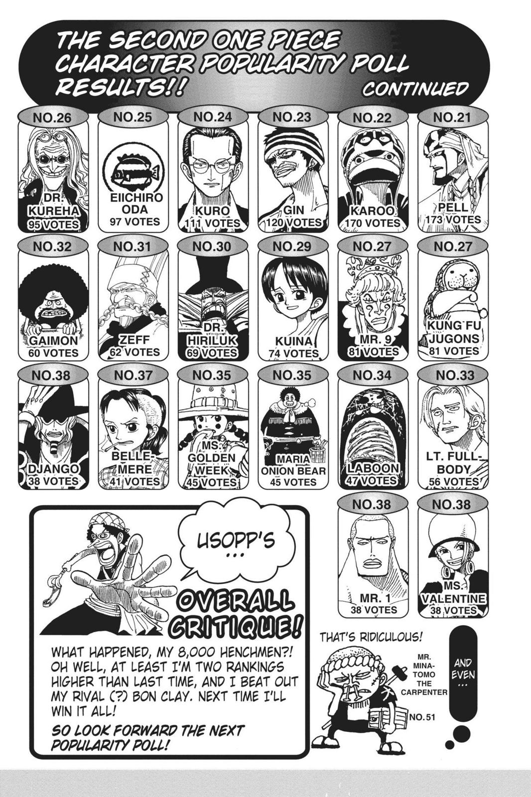 One Piece, Chapter 226 image 021