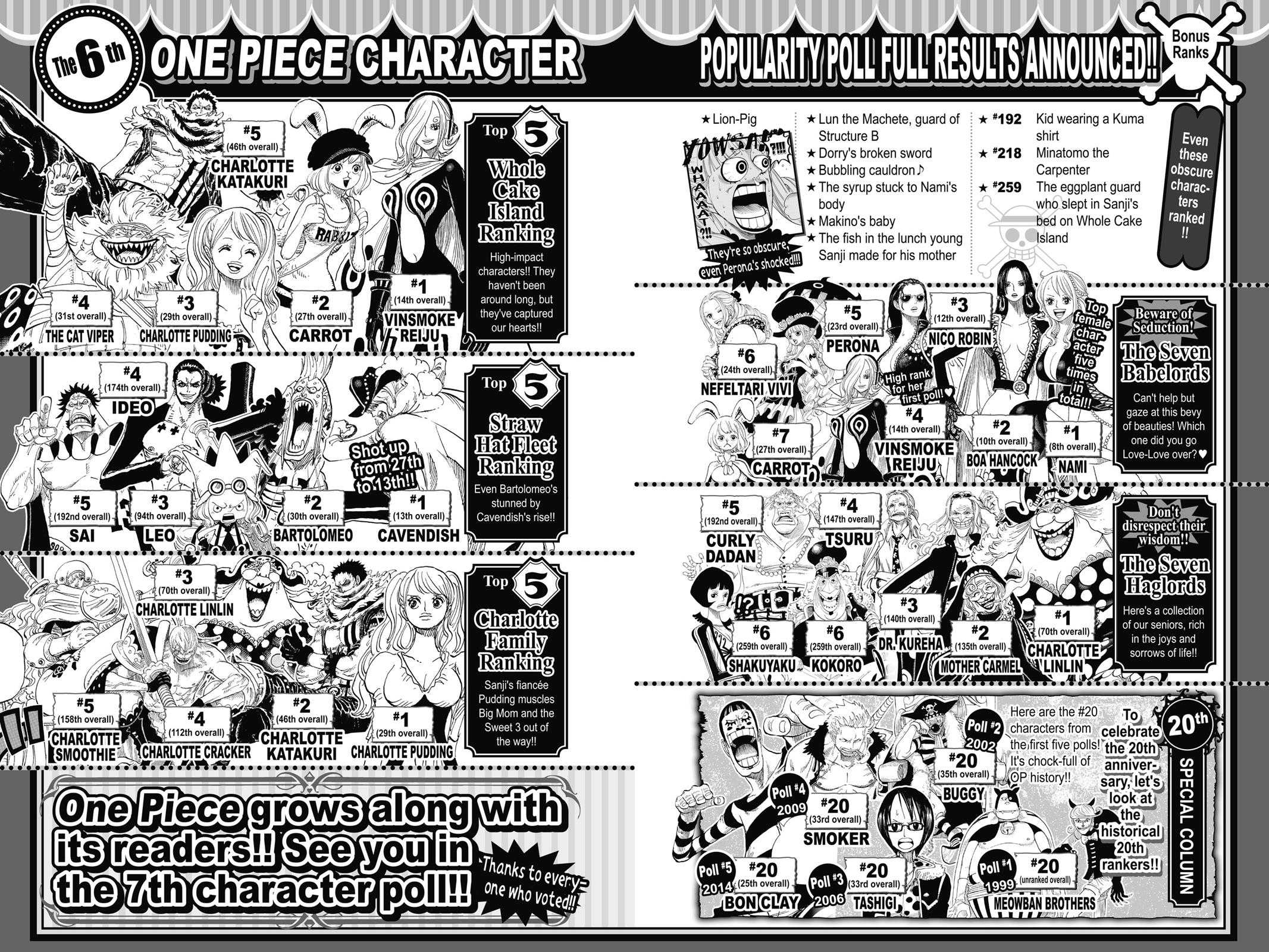One Piece, Chapter 879 image 019
